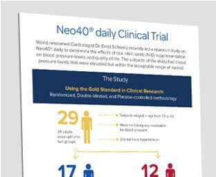 Neo40 daily Clinical Trial